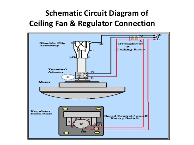 Auto Fan Wiring Diagram Wiring Diagrams For A Ceiling Fan Way intended for Horton Fan Wiring Diagram