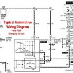 Auto Wiring Diagram Auto Wiring Harness Diagram Auto Wiring in Car Wiring Diagrams