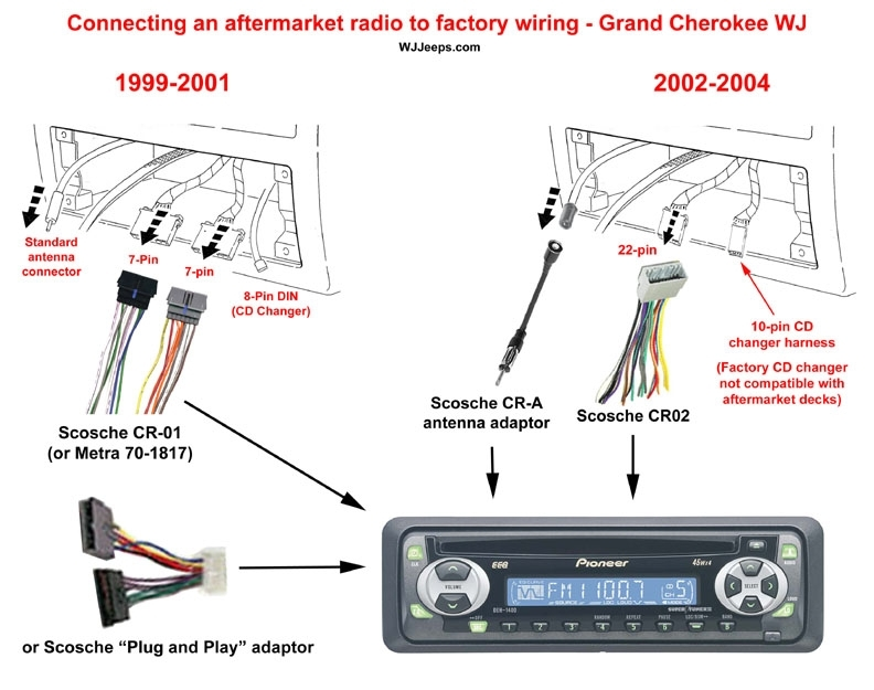 Automotive Radio Wiring. Wiring Diagram Images Database. Amornsak.co for Aftermarket Radio Wiring Diagram