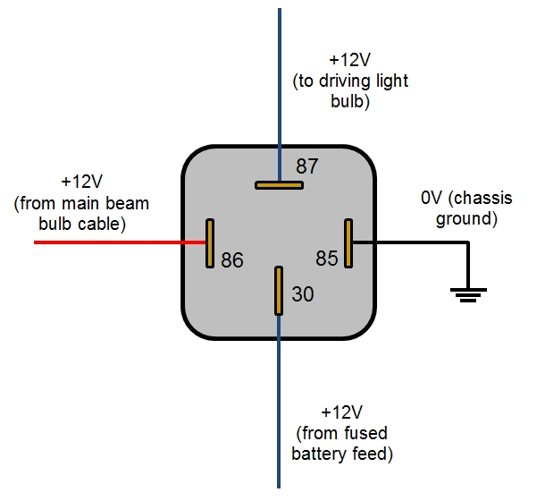 12vdc relay wiring diagram