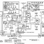 Automotive Wiring Diagram Free Vehicle Wiring Diagrams Pdf Wiring regarding 2000 Suzuki Grand Vitara Wiring Diagram