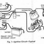 Automotive Wiring Diagram, Resistor To Coil Connect To Distributor with Ignition Coil Wiring Diagram