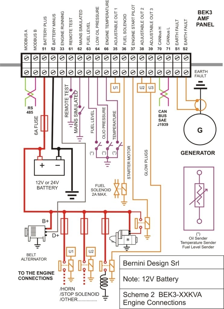 Automotive Wiring Diagram Software To Diesel Generator Control intended for Diesel Generator Control Panel Wiring Diagram