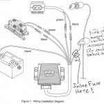 Badland Winch Wiring Diagram Kawasaki Teryx Utv Winch Installation pertaining to Badland Winch Wiring Diagram