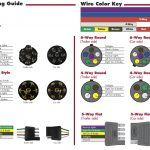 Bargman 54-67-525 7-Way Plug Wiring Kit intended for Bargman Wiring Diagram