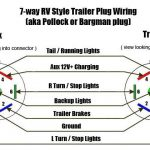 Bargman 7 Way Wiring Diagram Awesome 10 Of 7 Way Wiring Diagram inside Bargman Wiring Diagram
