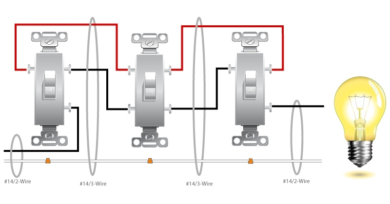 Basic 4-Way Switch Wiring : Electrical Online regarding Four Way Switch Wiring Diagram