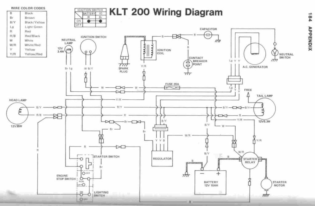Basic Home Wiring Diagrams Pdf And pertaining to Basic Home Wiring Diagrams Pdf