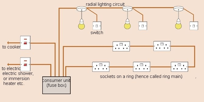 Basic Home Wiring Plans And Wiring Diagrams – Readingrat with Basic Home Wiring Diagrams Pdf