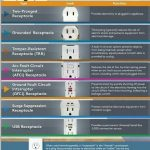 Best 20+ Electrical Wiring Ideas On Pinterest | Electrical Wiring with Different Types Of Wiring Diagrams