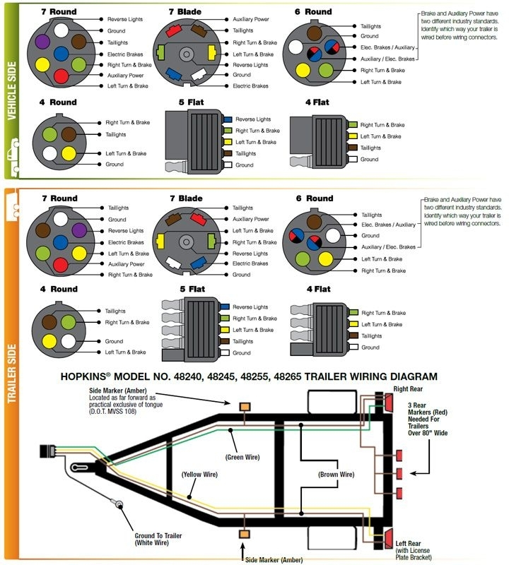 Best 20+ Trailer Light Wiring Ideas On Pinterest | Rv Led Lights throughout 7 Blade Wiring Diagram