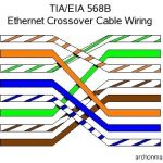 Best 25+ Ethernet Wiring Ideas Only On Pinterest | Ethernet intended for 4 Wire Ethernet Cable Diagram