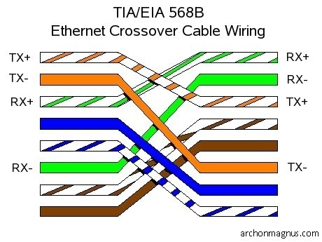 4 wire ethernet diagram 4 wire actuator diagram 4 wire ethernet cable diagram fuse box and wiring diagram