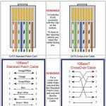 Best 25+ Ethernet Wiring Ideas Only On Pinterest | Ethernet regarding 4 Wire Ethernet Cable Diagram