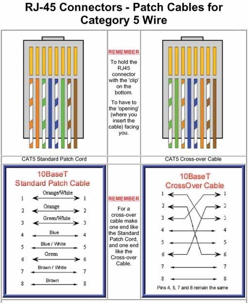 Cat6 Patch Cable Wiring Diagram Fuse Box And Wiring Diagram