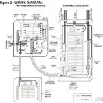 Best 25+ Generator Transfer Switch Ideas On Pinterest | Transfer pertaining to Generac Transfer Switch Wiring Diagram