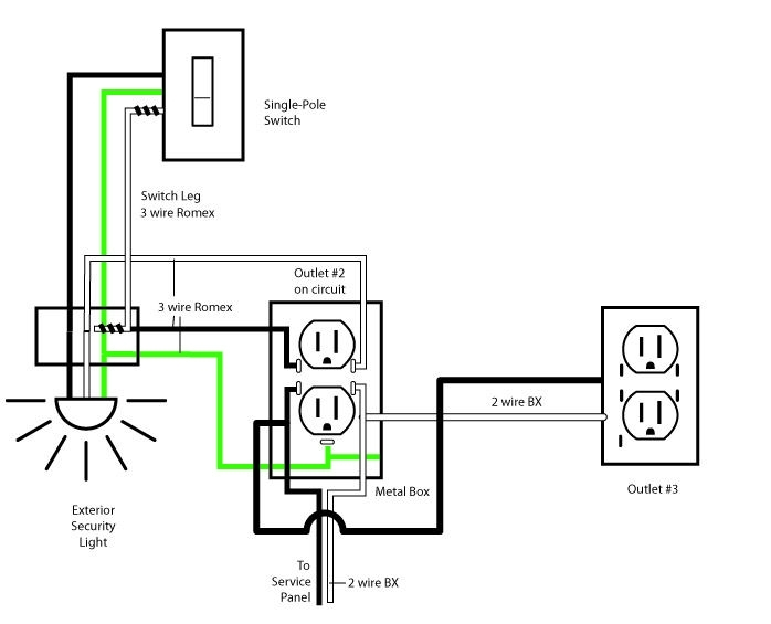 Best 25+ Home Electrical Wiring Ideas On Pinterest | Electrical with Modern House Wiring Diagram