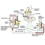 Best 25+ Light Switch Wiring Ideas On Pinterest | Electrical with Light Fixture Wiring Diagram