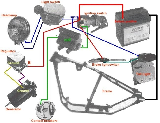 Best 31 Motorcycle Wiring Diagram Images On Pinterest | Cars And for Motorcycle Wiring Diagram