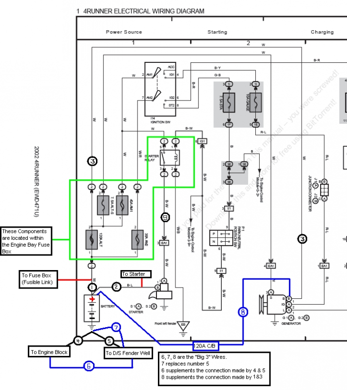 "Big ""3"" Upgrade Question - Toyota 4Runner Forum - Largest 4Runner in Big 3 Wiring Diagram"