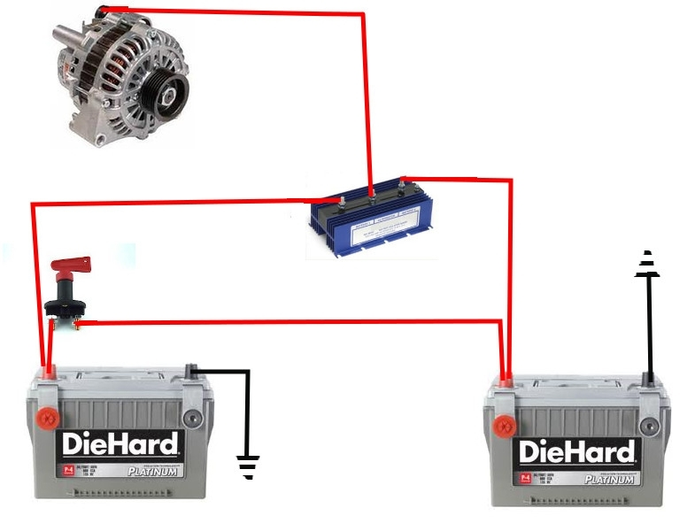 big 3 wire diagram ztahoe suburban com dual batteries increase intended for big 3 wiring diagram big 3 wire diagram ztahoe suburban com \u003e dual batteries increase big 3 wiring diagram at eliteediting.co