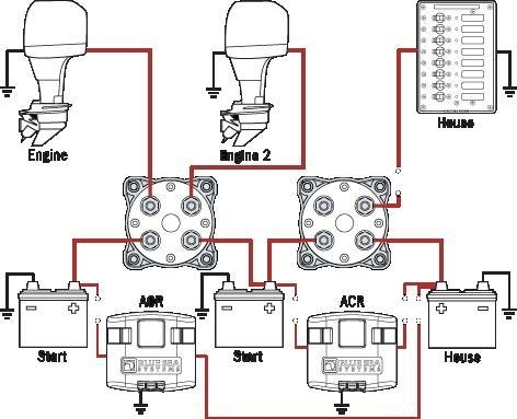 Blue Sea Systems Battery Switch Wiring Diagram pertaining to Blue Sea Wiring Diagram