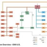 Bmw E90 Wiring Diagram On Bmw Images. Wiring Diagram Schematics with regard to Bmw Wiring Diagrams E90