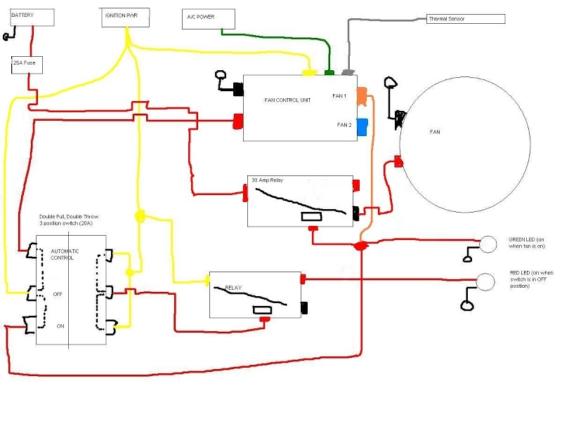 bmw e71 fuse box diagram html