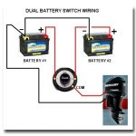 Boat Battery Wiring | Boat Wiring - Easy To Install - Ezacdc inside Battery Wiring Diagram