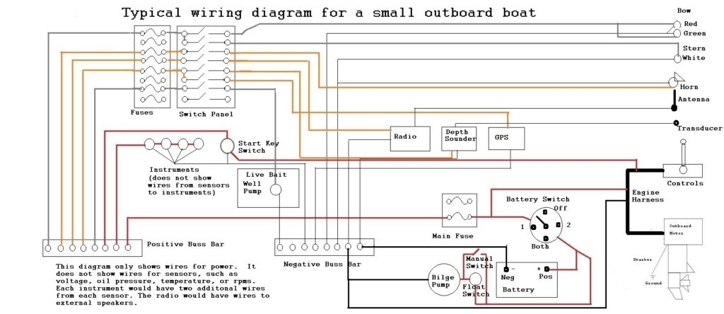 boat switch panel wiring diagram to circuit6 wiring starcraft boat wiring diagram #14