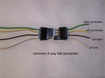 Boat Trailer Lights Are Easy To Understand And Change. inside Boat Trailer Wiring Diagram 4 Way