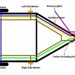 Boat Trailer Wiring Diagram Top 10 Instruction Trailer Wiring regarding Boat Trailer Wiring Diagram