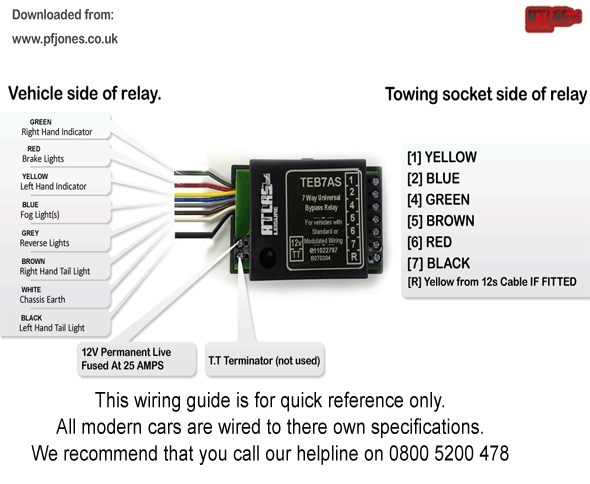 Watch likewise Controller Wiring Diagram For E Bikes additionally Caravan Towing Electrics Wiring Diagram together with Hopkins Trailer Plug Wiring Diagram 7 Rounnd To 6 Round likewise Bmw E46 Tow Bar Wiring Diagram. on 7 pin trailer wiring diagram