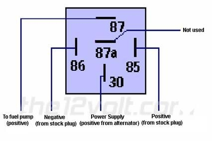 Bosch 4 Prong Relay Wiring Diagram Wiring Diagram For Five Pin with 5 Post Relay Wiring Diagram