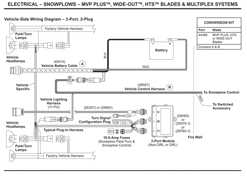 Boss Snow Plow Wiring Diagram Fuse Box And Wiring Diagram