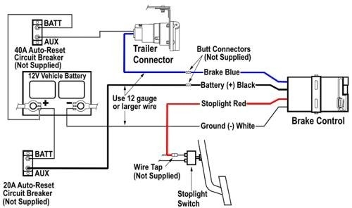 Brake Controller Installation: Starting From Scratch | Etrailer intended for Brake Controller Wiring Diagram
