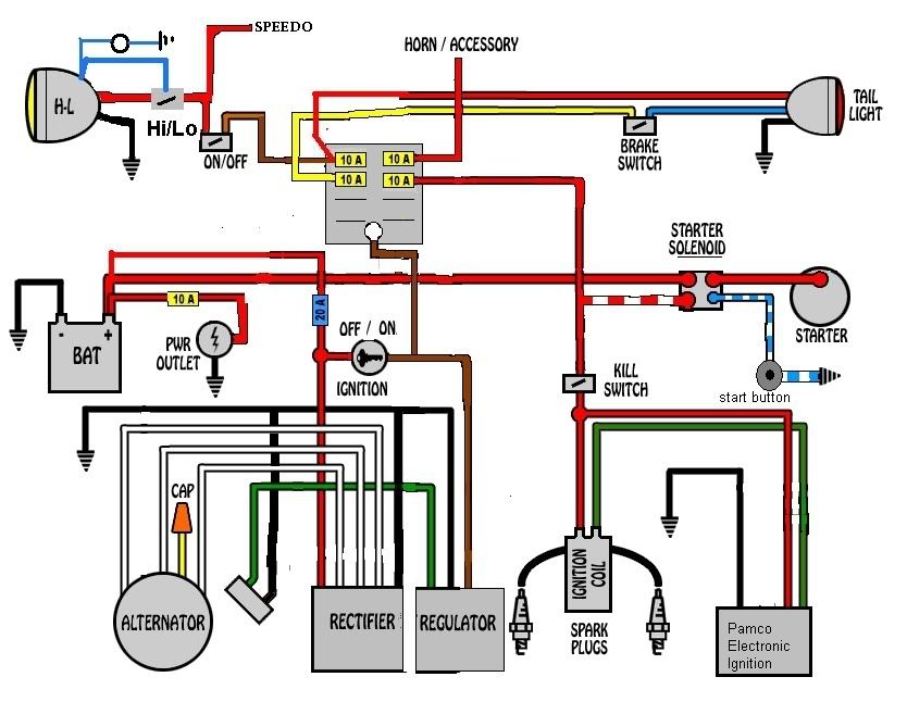 Motorcycle Light Wiring Diagram : Brake light section of the simplified wiring diagram