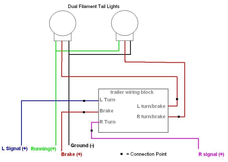 Brake Light Wiring Diagram – How Brake Light Wiring Works pertaining to Brake Light Wiring Diagram