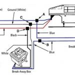 Breakaway Kit Installation For Single And Dual Brake Axle Trailers pertaining to Brake Controller Wiring Diagram