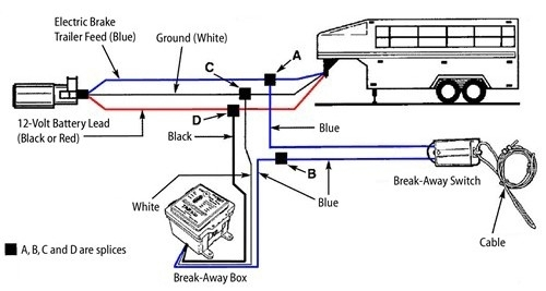 Breakaway Kit Installation For Single And Dual Brake Axle Trailers with Electric Brake Controller Wiring Diagram