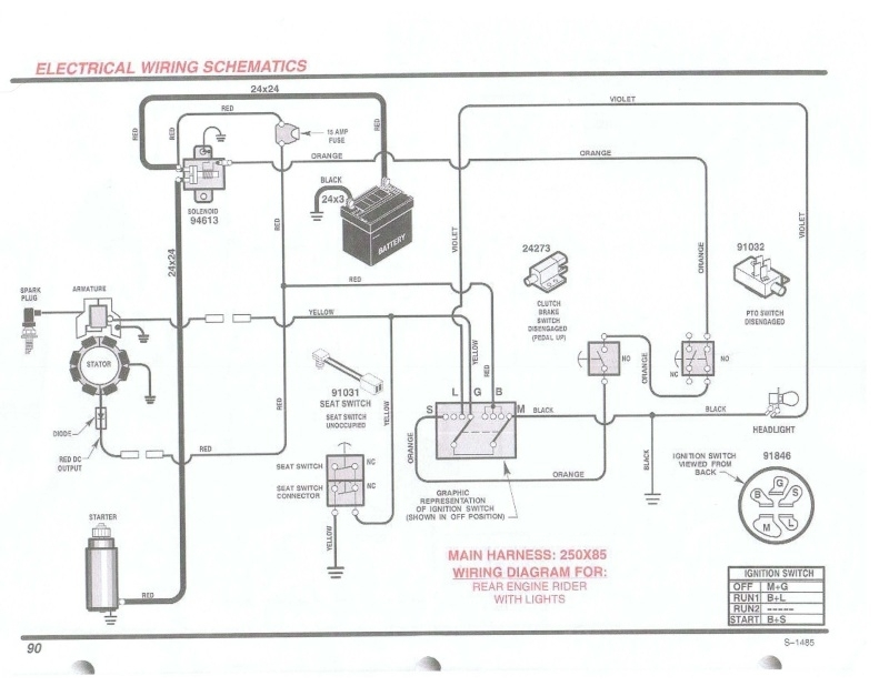 Briggs Engine Wiring Diagram intended for Briggs And Stratton Wiring Diagram