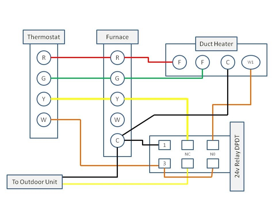 Bryant Furnace Wiring Diagram Carrier Ac Wiring Diagram Carrier with Furnace Wiring Diagram