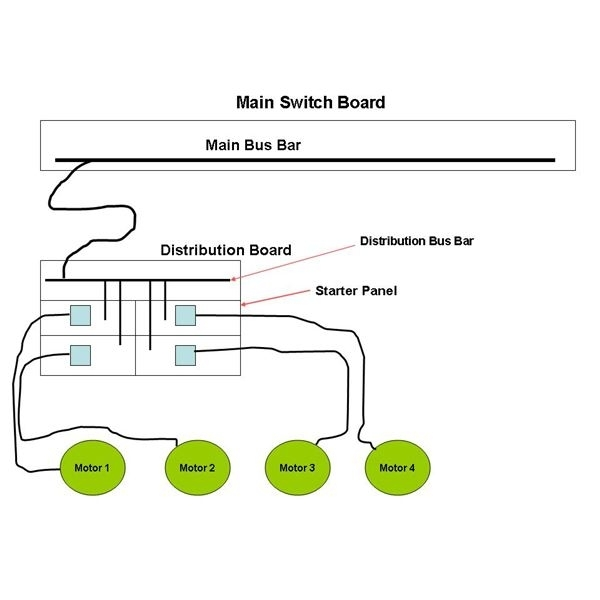 Bus Bar Wiring Diagram Bus Fuse Box Wiring Harley Davidson pertaining to Bus Bar Wiring Diagram