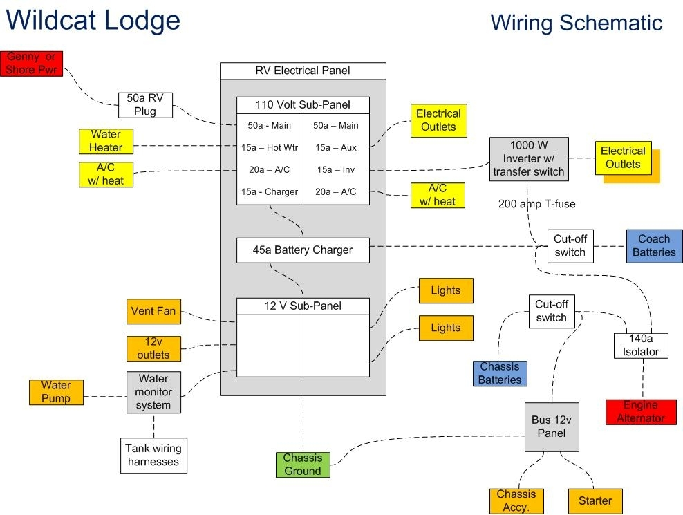 Bus Plans - Systems (2.18.10) - Wiring Diagram | Little House intended for C Plan Wiring Diagram