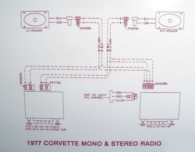 1974 Corvette Radio Wiring Diagram Fuse Box And Wiring