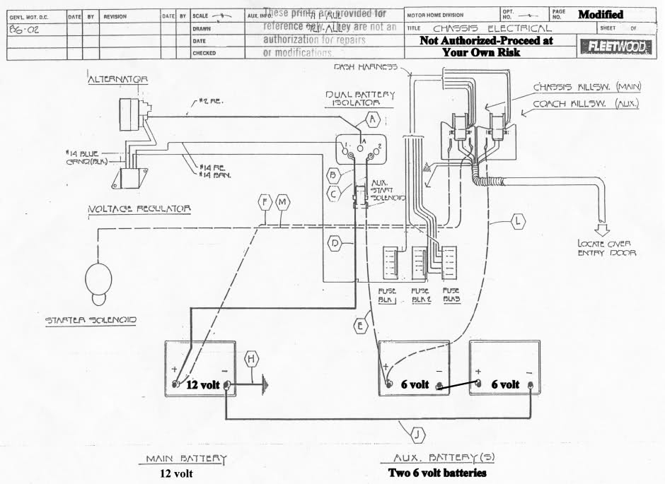 freightliner chassis wiring diagram fuse box and wiring coleman fleetwood wiring diagram