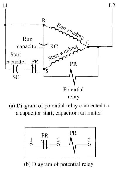 Capacitor Start, Capacitor Run Motors with regard to Electric Motor Wiring Diagram Capacitor