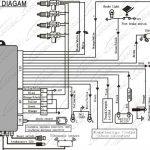 Car Alarm Installation Wiring Diagram - Facbooik regarding Car Alarm Wiring Diagram