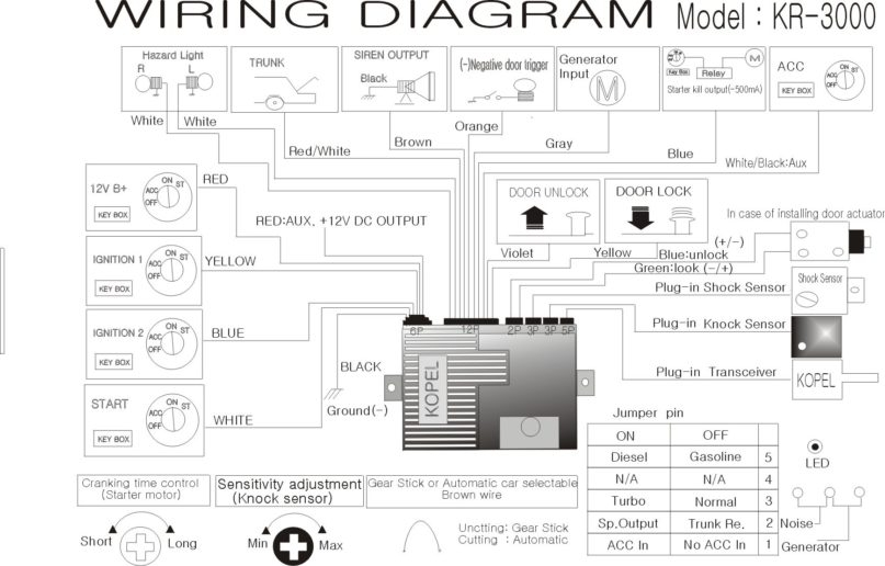 Car Alarm System Circuit Diagram Wiring Hd Wallpapers For Pawacom for Motorcycle Alarm System Wiring Diagram