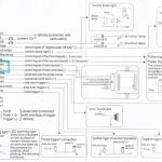 Car Alarm System - Timothy Boger's Engineering Blog inside Car Alarm Wiring Diagram